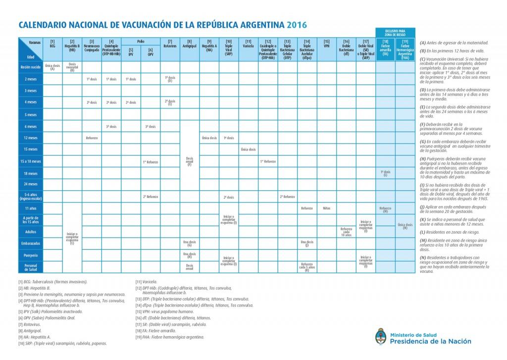 2016-04-30-calendario-vacunacion